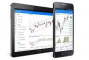 Mobilní Metatrader 5 přidává další analytické nástroje