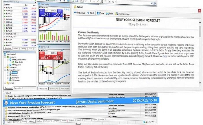 Metatrader přináší zprávy od FX News EDGE