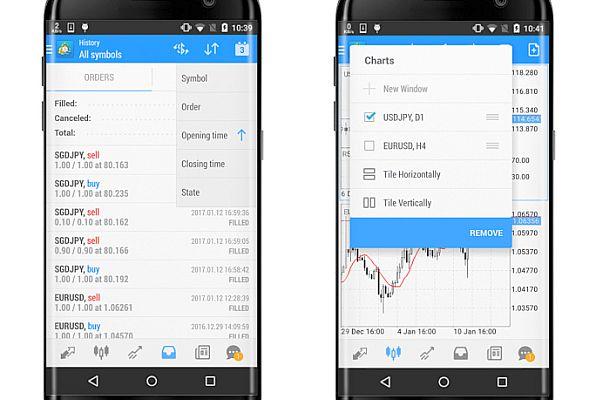 Metatrader 5 pro Android přidává nástroj pro práci s objednávkami