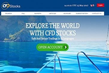 ASIC varuje před CFD Stocks a 365BinaryOption