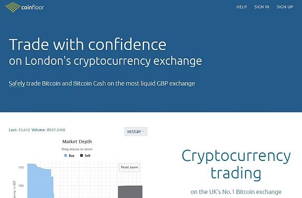 Bitcoinové opce inteligentní kontrakty