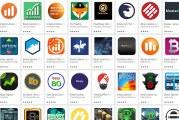 Google zakázal ve svém obchodu aplikace na obchodování binárních opcí