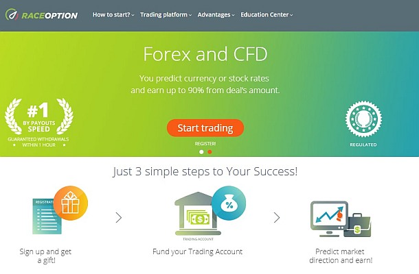 Pozor na Binarycent, Race Option, Vide Forex, Fomax Capital a CT Trade