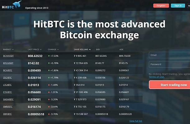 Stížnosti na HitBTC rostou, burza ukazuje stinnou stránku anonymity