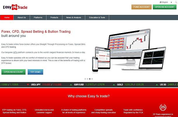 FCA varuje před podvodnými brokery Easy FX Trade a FC Coin