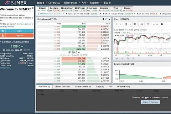 Bitmex plánuje nabídnout kryptoměnové opce