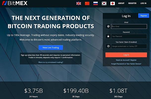Americký regulátor CFTC vyšetřuje burzu BitMEX