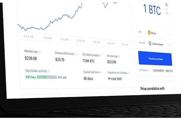 Coinbase ukazuje svým klientům analytická data z obchodování kryptoměn