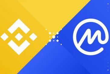 Burza Binance koupila kryptoměnový monitor Coinmarketcap za miliardy